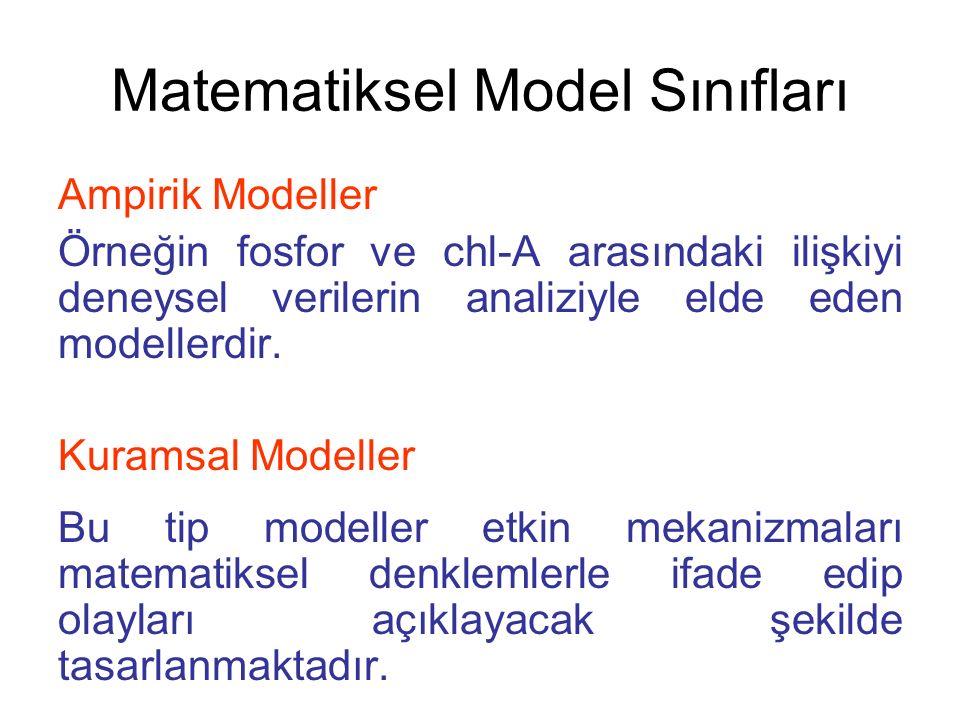 Matematiksel Model Sınıfları