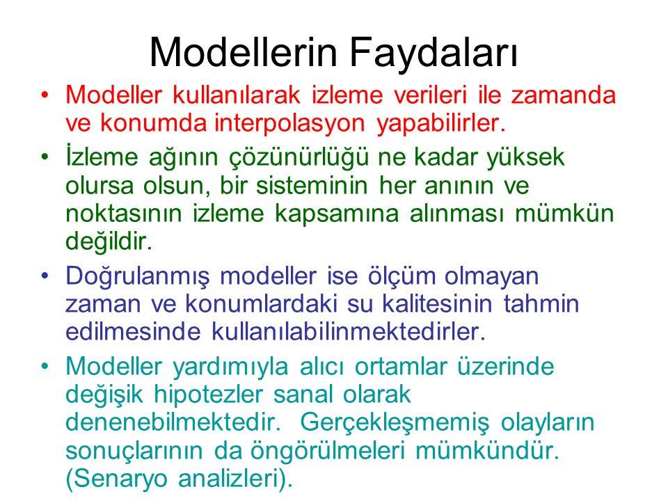 Modellerin Faydaları Modeller kullanılarak izleme verileri ile zamanda ve konumda interpolasyon yapabilirler.