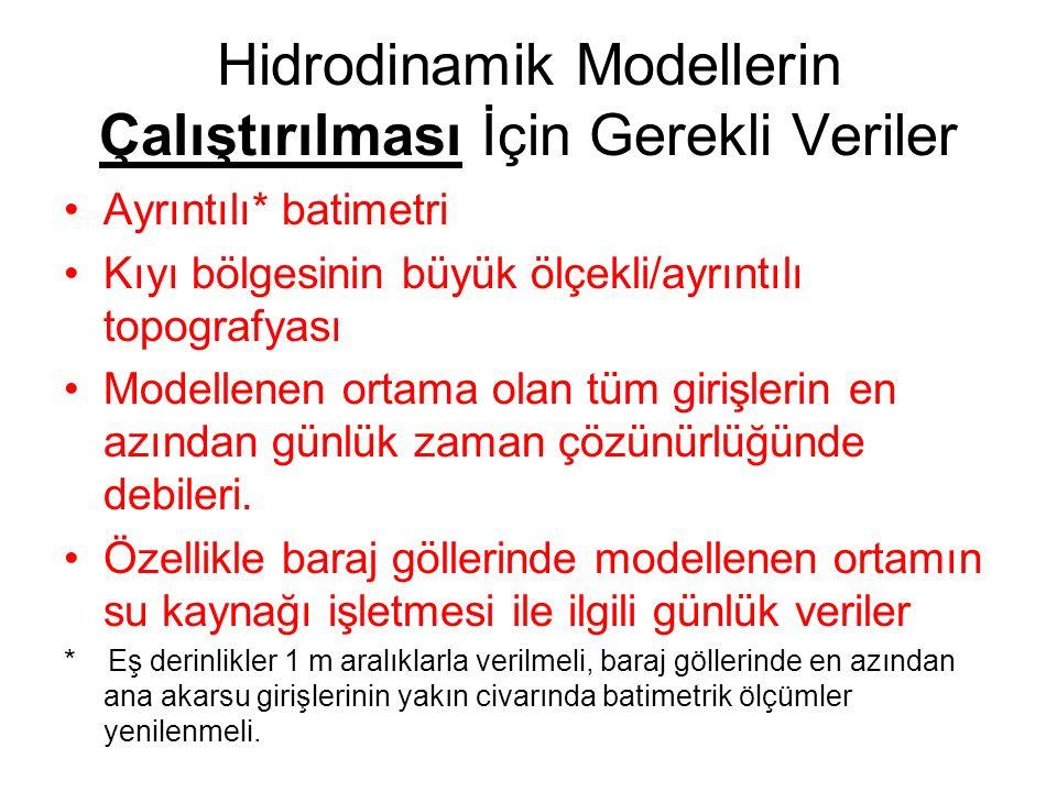 Hidrodinamik Modellerin Çalıştırılması İçin Gerekli Veriler