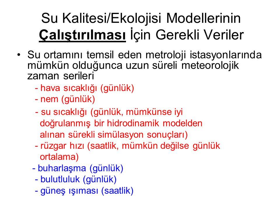 Su Kalitesi/Ekolojisi Modellerinin Çalıştırılması İçin Gerekli Veriler