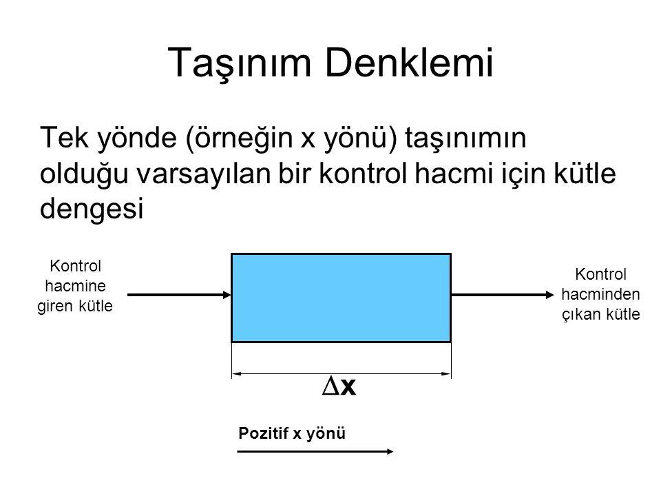 Taşınım Denklemi Tek yönde (örneğin x yönü) taşınımın olduğu varsayılan bir kontrol hacmi için kütle dengesi.