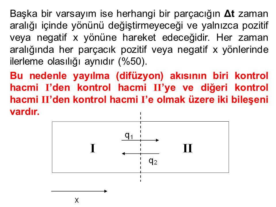 Başka bir varsayım ise herhangi bir parçacığın Δt zaman aralığı içinde yönünü değiştirmeyeceği ve yalnızca pozitif veya negatif x yönüne hareket edeceğidir. Her zaman aralığında her parçacık pozitif veya negatif x yönlerinde ilerleme olasılığı aynıdır (%50).