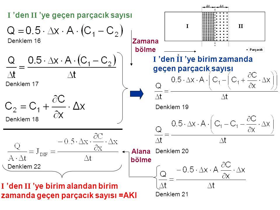 I 'den II 'ye geçen parçacık sayısı