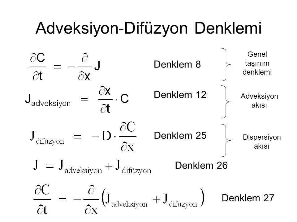 Adveksiyon-Difüzyon Denklemi