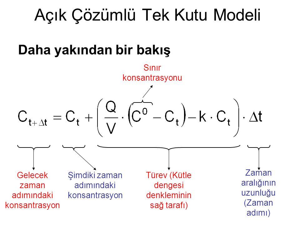 Açık Çözümlü Tek Kutu Modeli