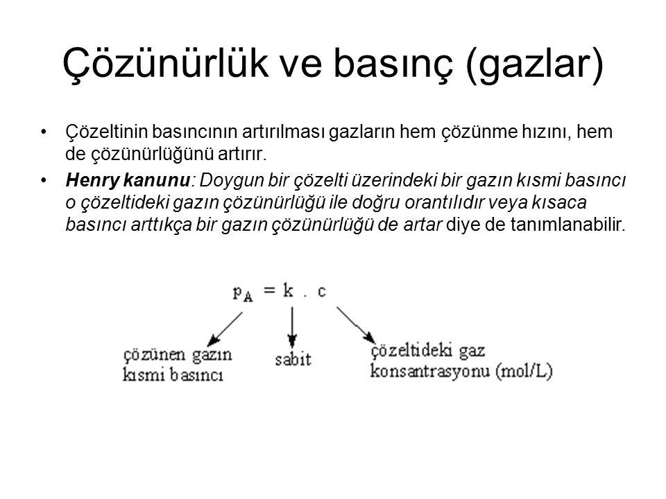 Çözünürlük ve basınç (gazlar)