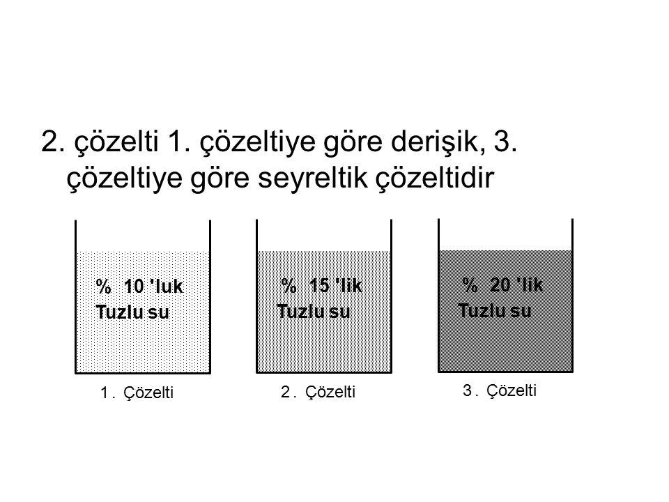 2. çözelti 1. çözeltiye göre derişik, 3