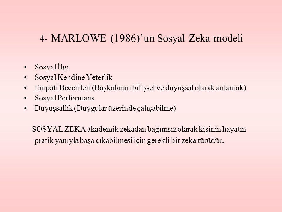 4- MARLOWE (1986)'un Sosyal Zeka modeli