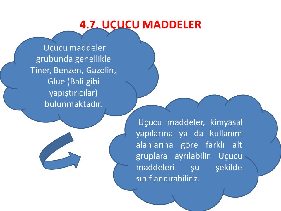 4.7. UÇUCU MADDELER Uçucu maddeler grubunda genellikle Tiner, Benzen, Gazolin, Glue (Bali gibi yapıştırıcılar) bulunmaktadır.