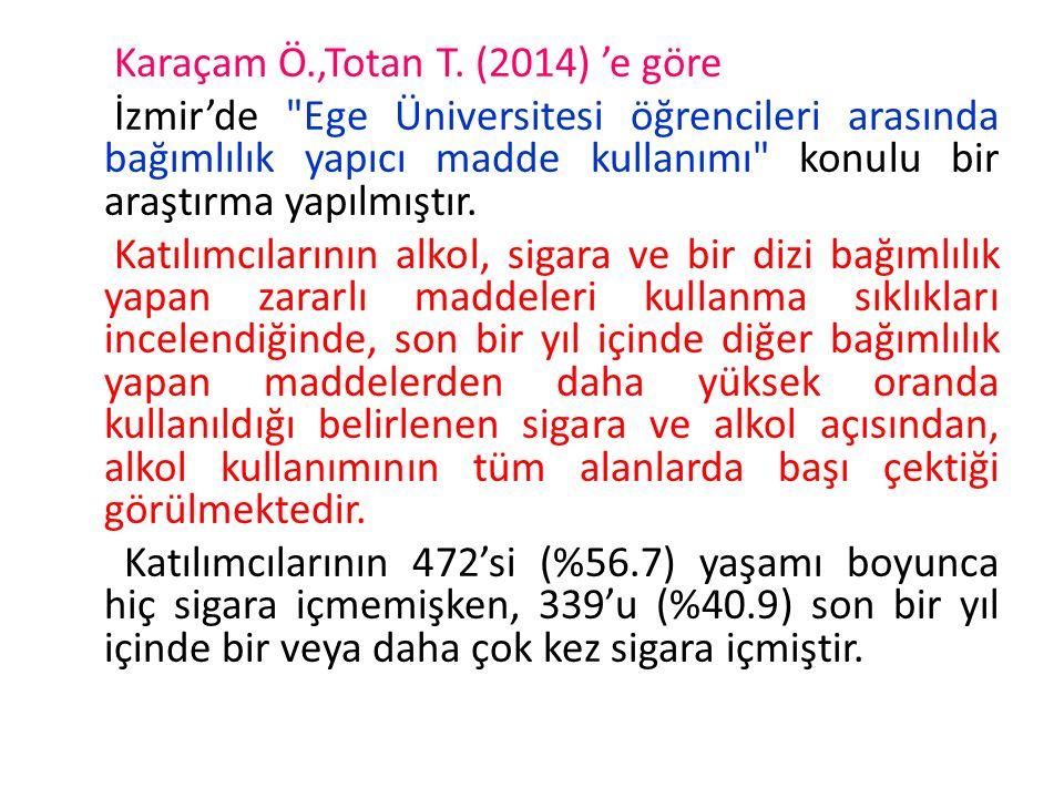 Karaçam Ö.,Totan T.