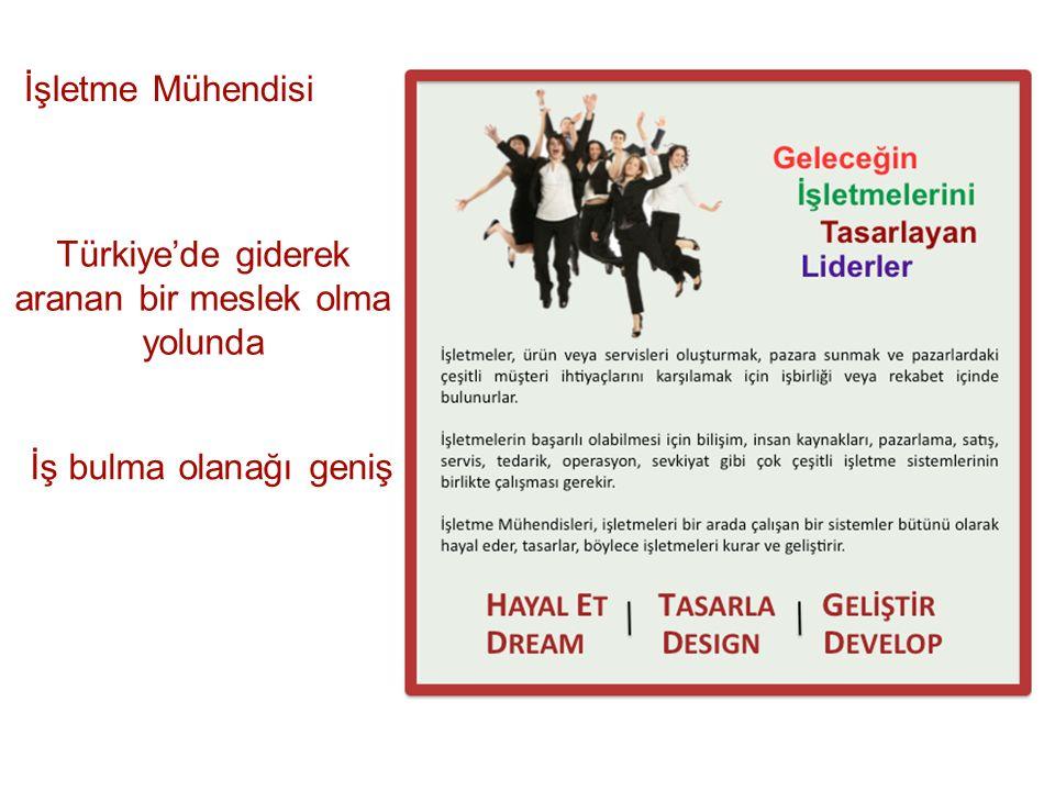Türkiye'de giderek aranan bir meslek olma yolunda