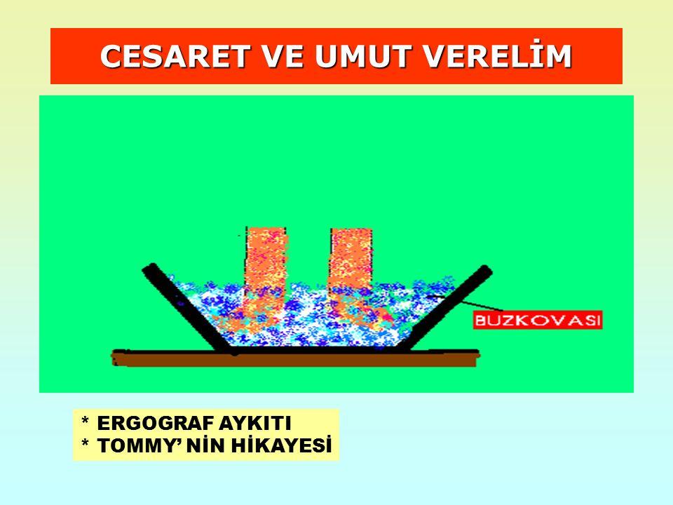 CESARET VE UMUT VERELİM
