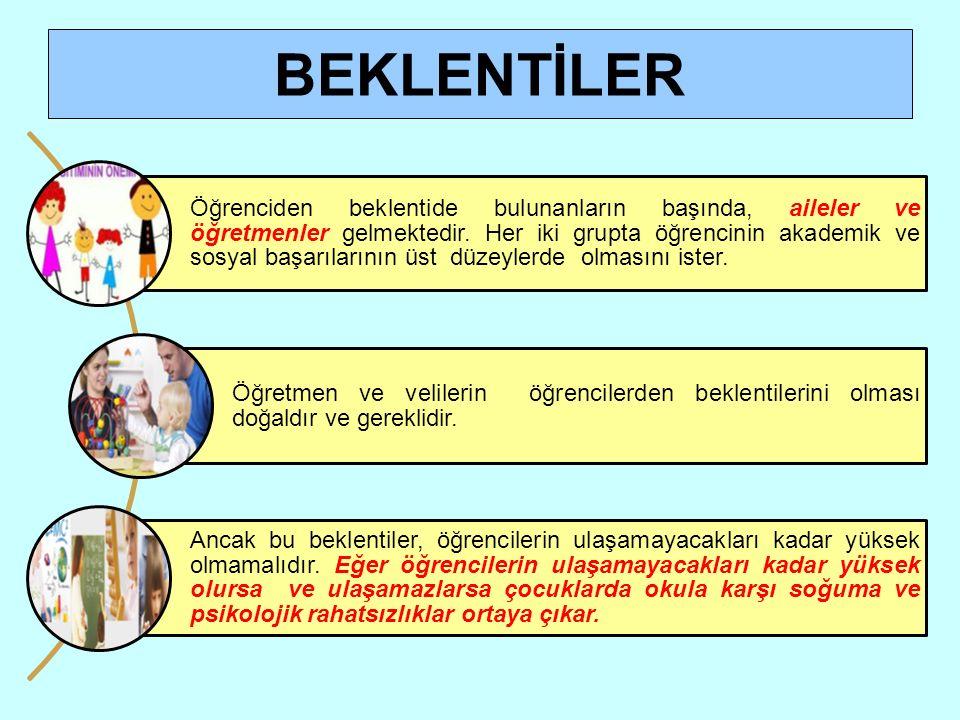 BEKLENTİLER