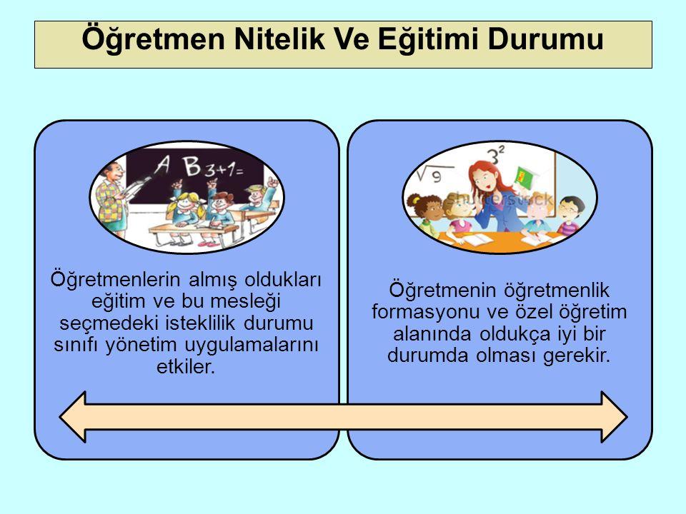 Öğretmen Nitelik Ve Eğitimi Durumu