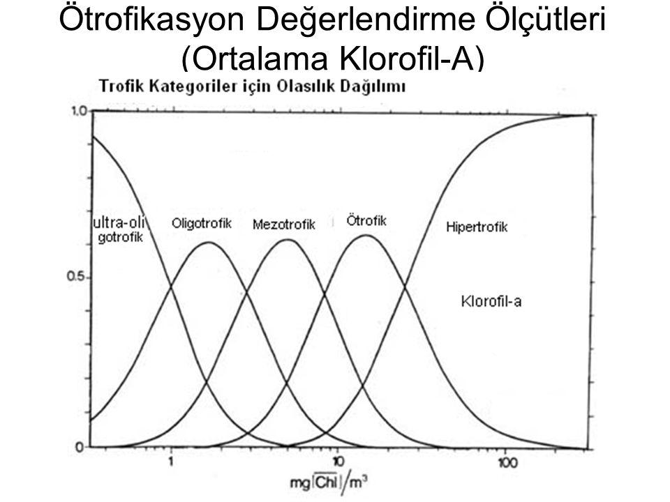 Ötrofikasyon Değerlendirme Ölçütleri (Ortalama Klorofil-A)