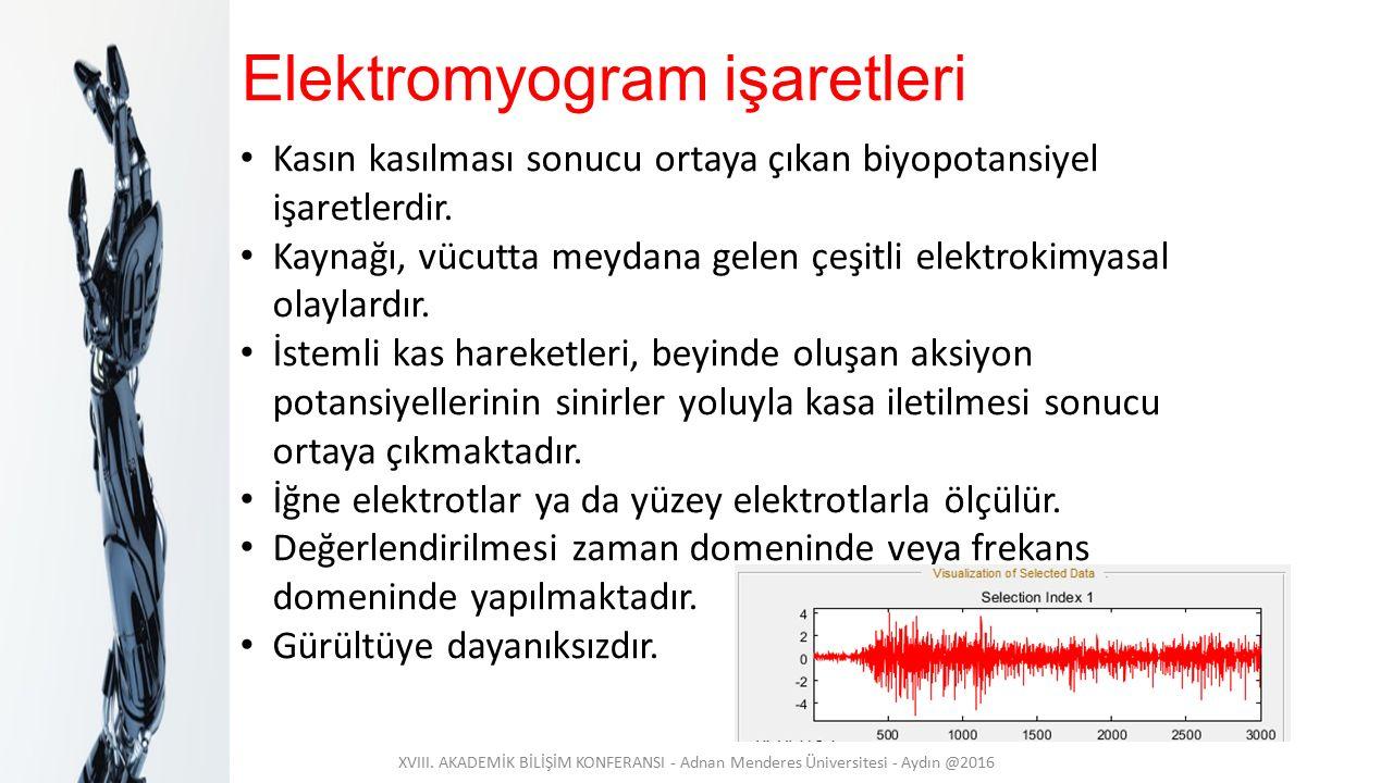Elektromyogram işaretleri