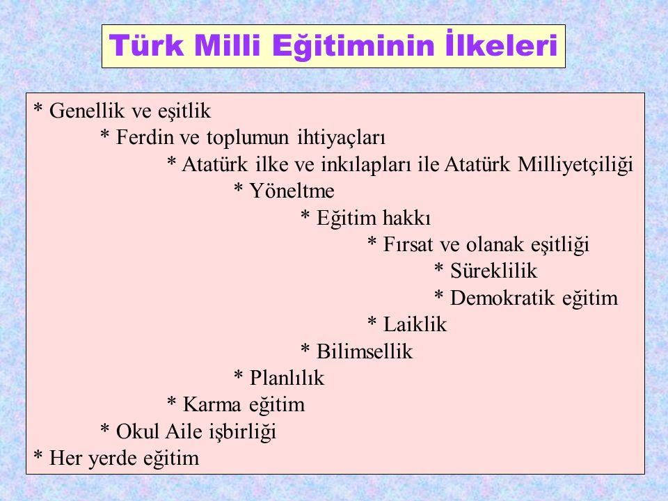 Türk Milli Eğitiminin İlkeleri