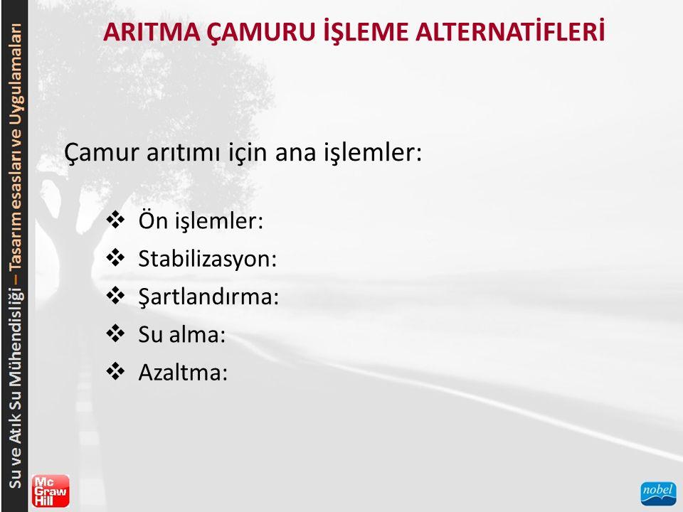 ARITMA ÇAMURU İŞLEME ALTERNATİFLERİ