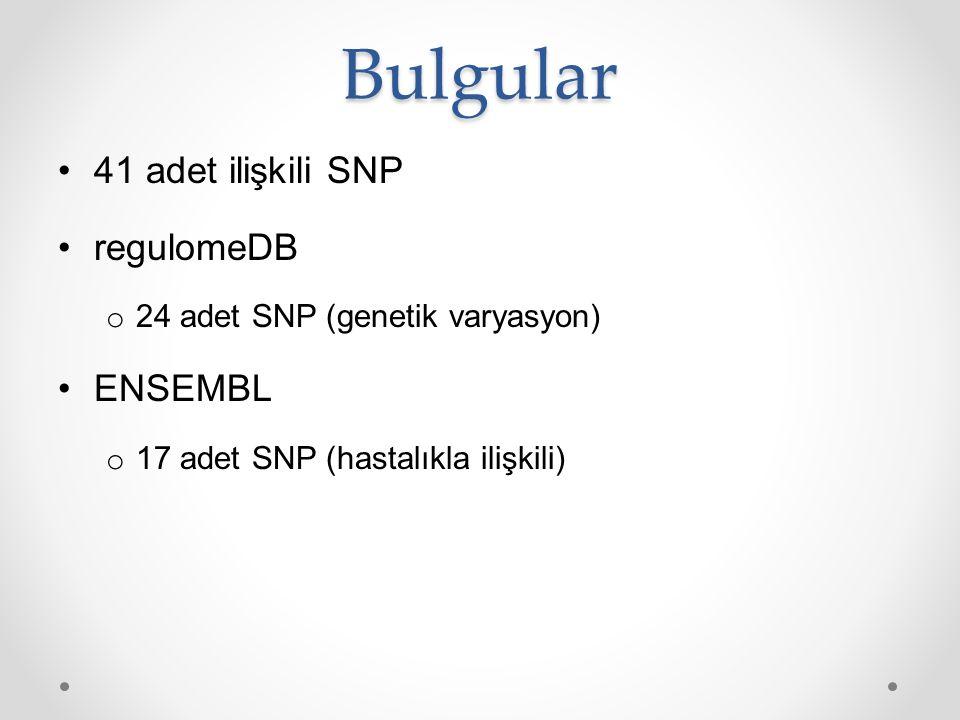 Bulgular 41 adet ilişkili SNP regulomeDB ENSEMBL
