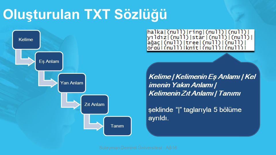 Oluşturulan TXT Sözlüğü