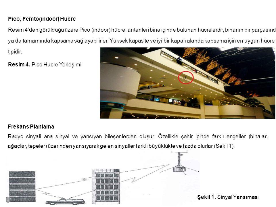 Pico, Femto(indoor) Hücre