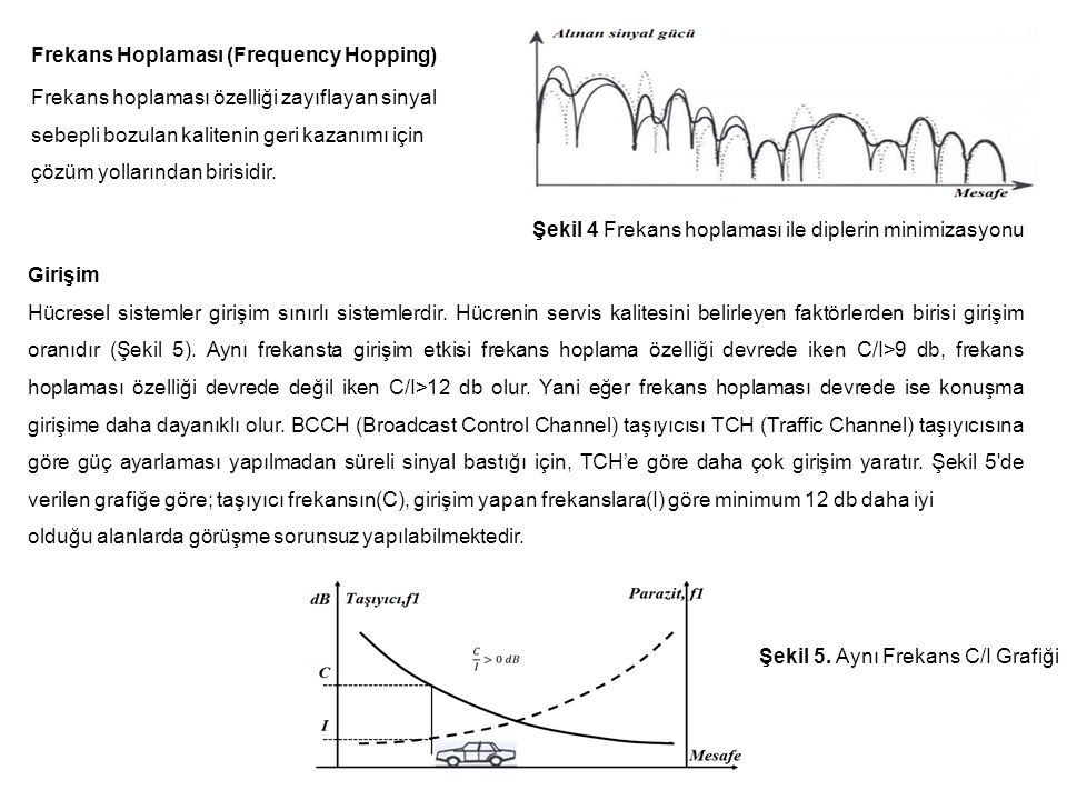 Frekans Hoplaması (Frequency Hopping)