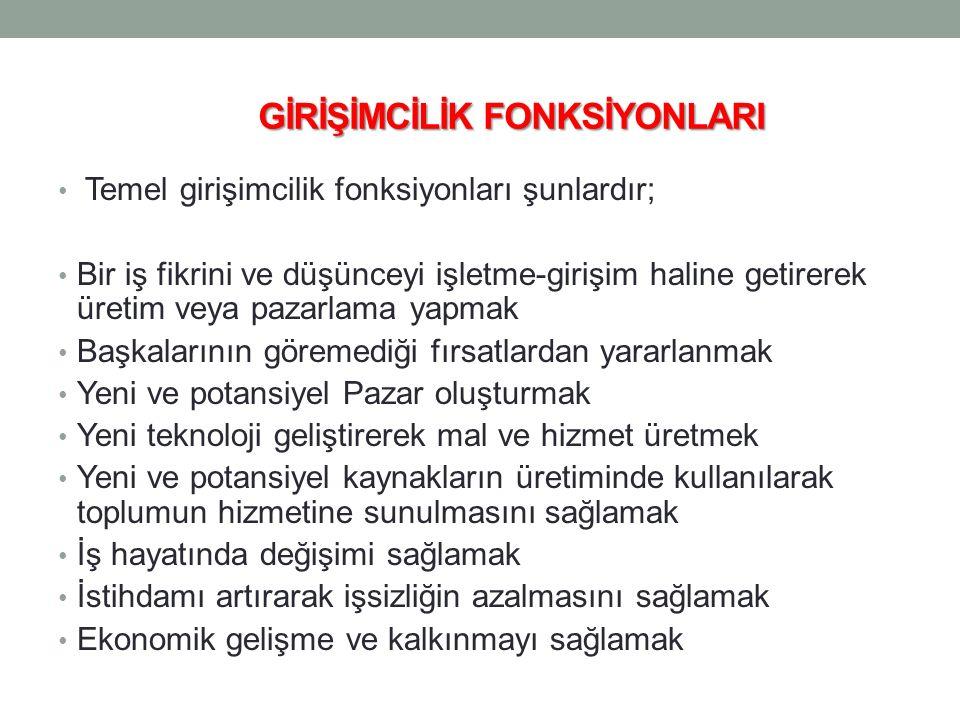 GİRİŞİMCİLİK FONKSİYONLARI