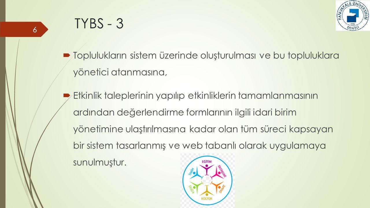 TYBS - 3 Toplulukların sistem üzerinde oluşturulması ve bu topluluklara yönetici atanmasına,