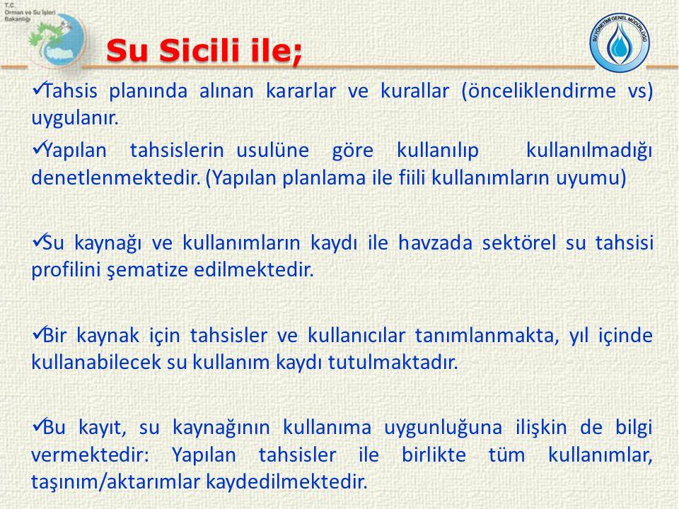 Su Sicili ile; Tahsis planında alınan kararlar ve kurallar (önceliklendirme vs) uygulanır.
