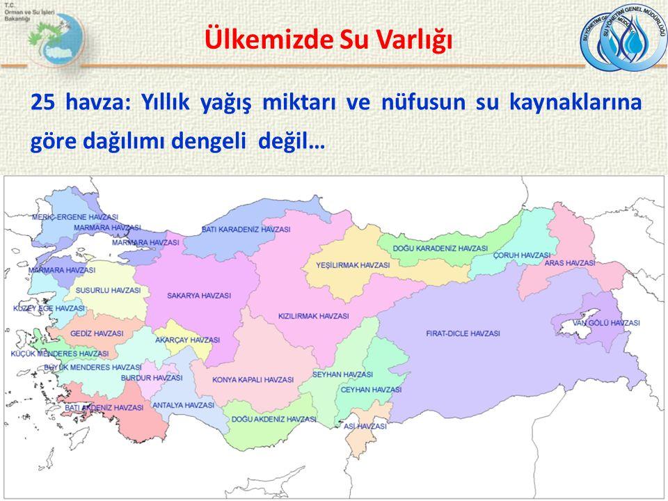 Ülkemizde Su Varlığı 25 havza: Yıllık yağış miktarı ve nüfusun su kaynaklarına göre dağılımı dengeli değil…