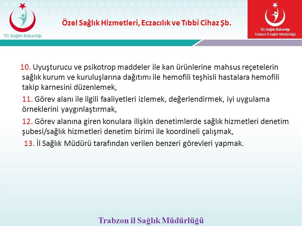 Özel Sağlık Hizmetleri, Eczacılık ve Tıbbi Cihaz Şb.