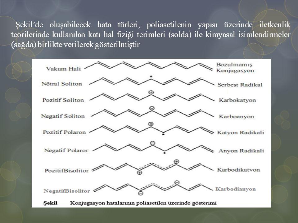 Şekil'de oluşabilecek hata türleri, poliasetilenin yapısı üzerinde iletkenlik teorilerinde kullanılan katı hal fiziği terimleri (solda) ile kimyasal isimlendirmeler (sağda) birlikte verilerek gösterilmiştir