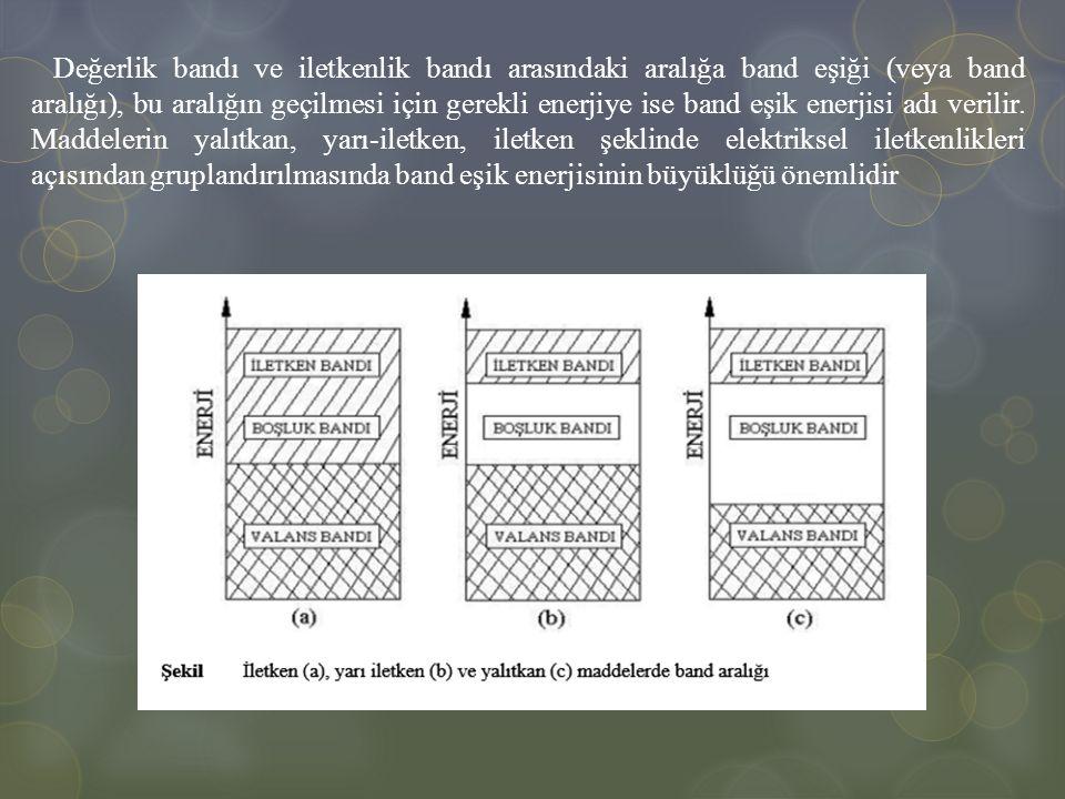 Değerlik bandı ve iletkenlik bandı arasındaki aralığa band eşiği (veya band aralığı), bu aralığın geçilmesi için gerekli enerjiye ise band eşik enerjisi adı verilir.