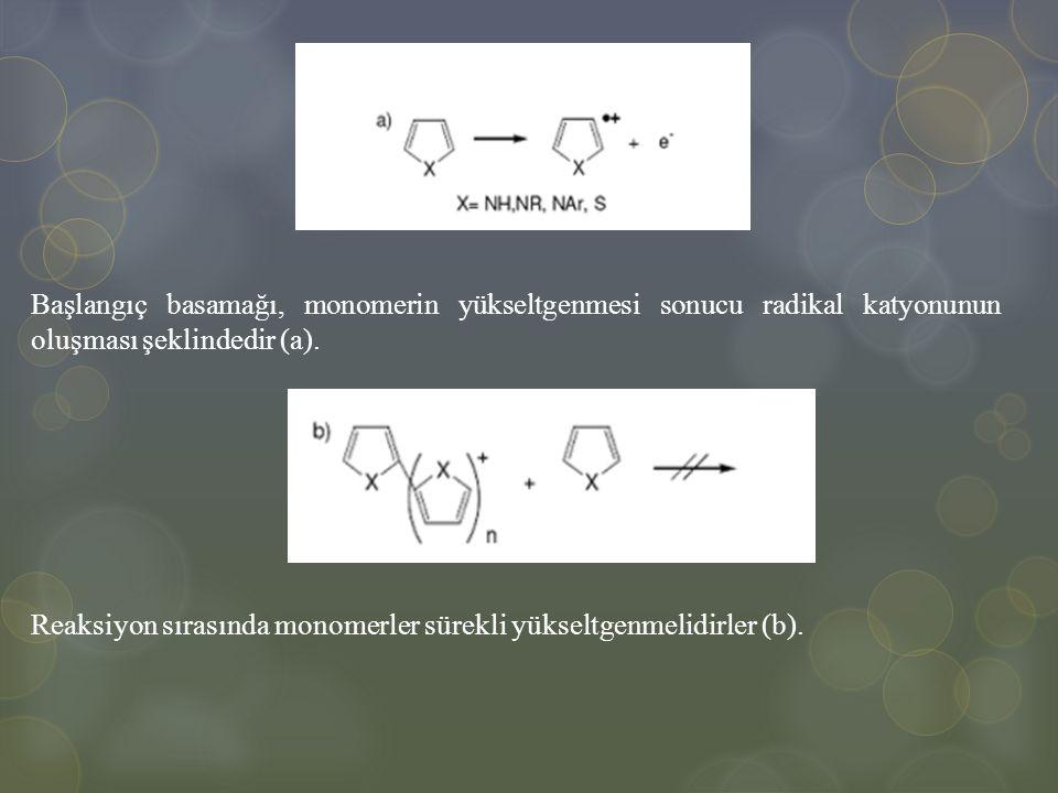 Başlangıç basamağı, monomerin yükseltgenmesi sonucu radikal katyonunun oluşması şeklindedir (a).