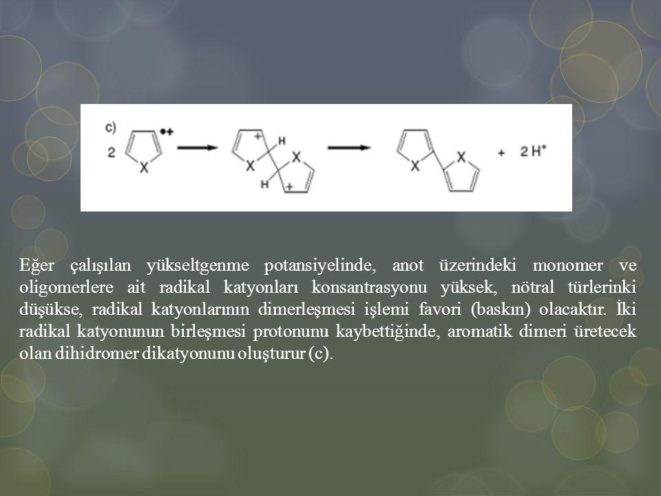 Eğer çalışılan yükseltgenme potansiyelinde, anot üzerindeki monomer ve oligomerlere ait radikal katyonları konsantrasyonu yüksek, nötral türlerinki düşükse, radikal katyonlarının dimerleşmesi işlemi favori (baskın) olacaktır.