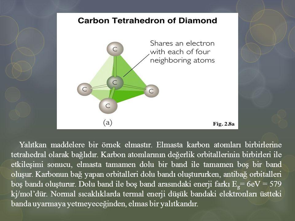 Yalıtkan maddelere bir örnek elmastır