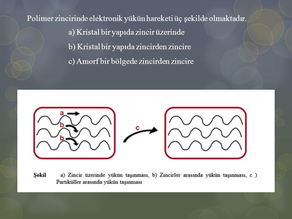 Polimer zincirinde elektronik yükün hareketi üç şekilde olmaktadır.