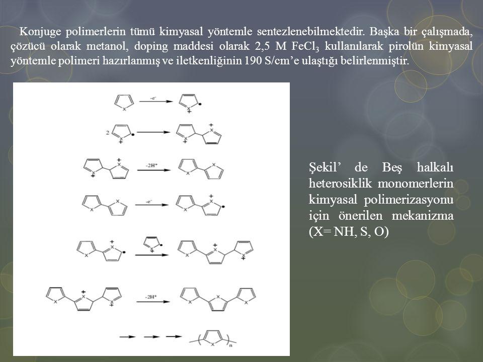 Konjuge polimerlerin tümü kimyasal yöntemle sentezlenebilmektedir