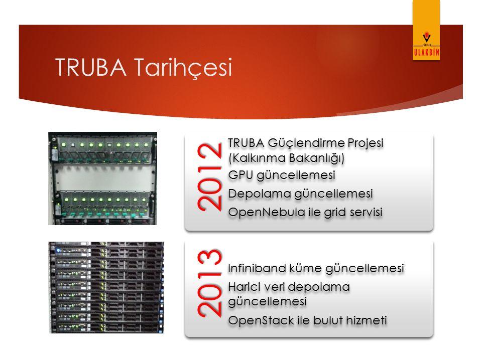 TRUBA Tarihçesi 2012. TRUBA Güçlendirme Projesi (Kalkınma Bakanlığı) GPU güncellemesi. Depolama güncellemesi OpenNebula ile grid servisi.