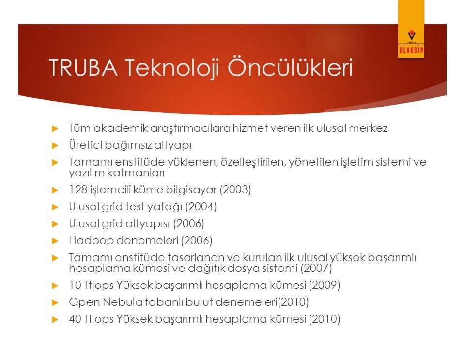 TRUBA Teknoloji Öncülükleri