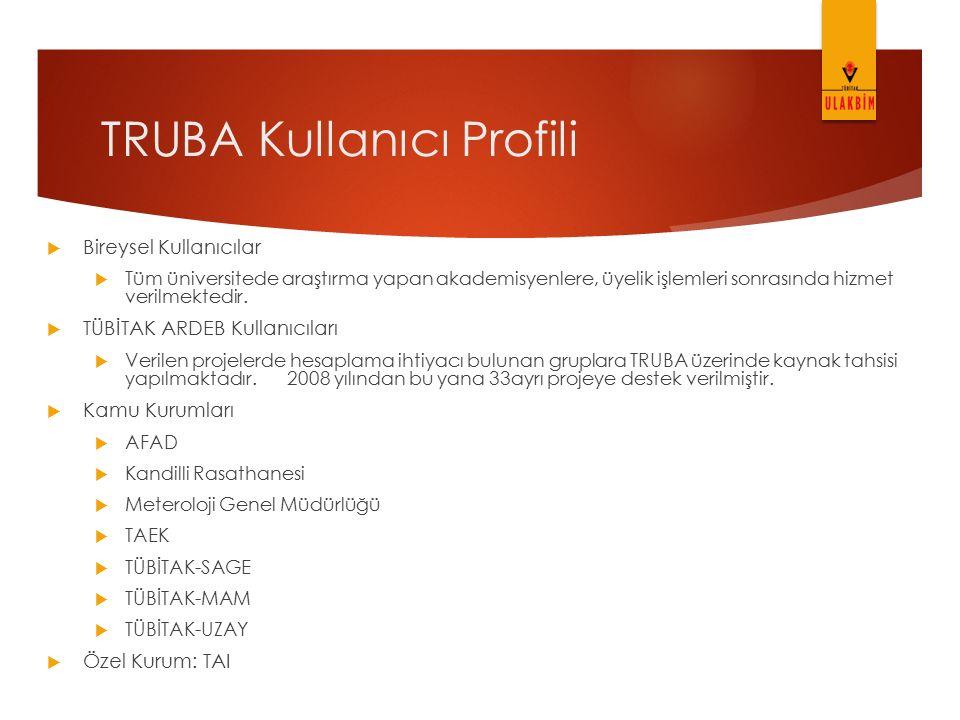 TRUBA Kullanıcı Profili