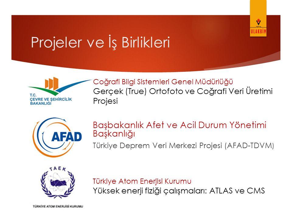Projeler ve İş Birlikleri