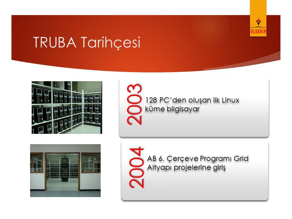 2003 2004 TRUBA Tarihçesi 128 PC'den oluşan ilk Linux küme bilgisayar