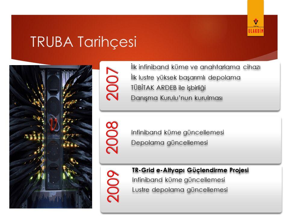 TRUBA Tarihçesi 2007. İlk infiniband küme ve anahtarlama cihazı. İlk lustre yüksek başarımlı depolama.