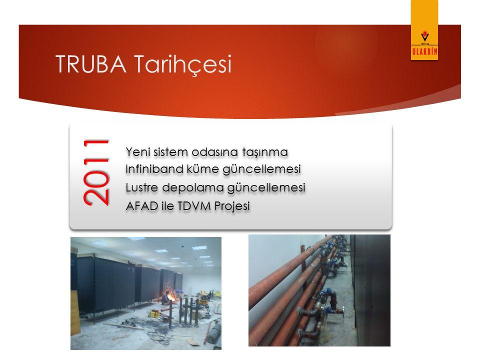 2011 TRUBA Tarihçesi Yeni sistem odasına taşınma