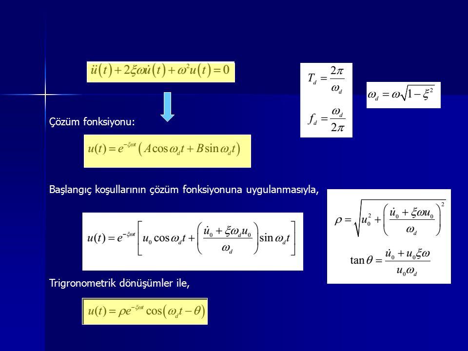 Çözüm fonksiyonu: Başlangıç koşullarının çözüm fonksiyonuna uygulanmasıyla, Trigronometrik dönüşümler ile,