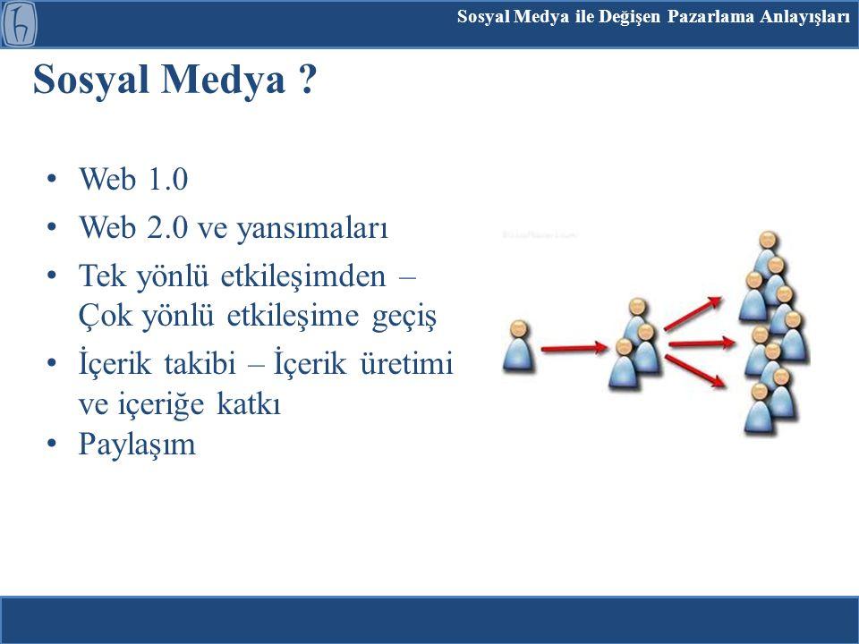 Sosyal Medya Web 1.0 Web 2.0 ve yansımaları