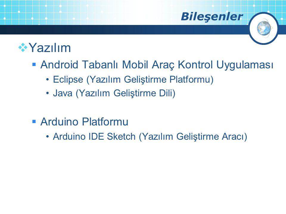 Yazılım Bileşenler Android Tabanlı Mobil Araç Kontrol Uygulaması