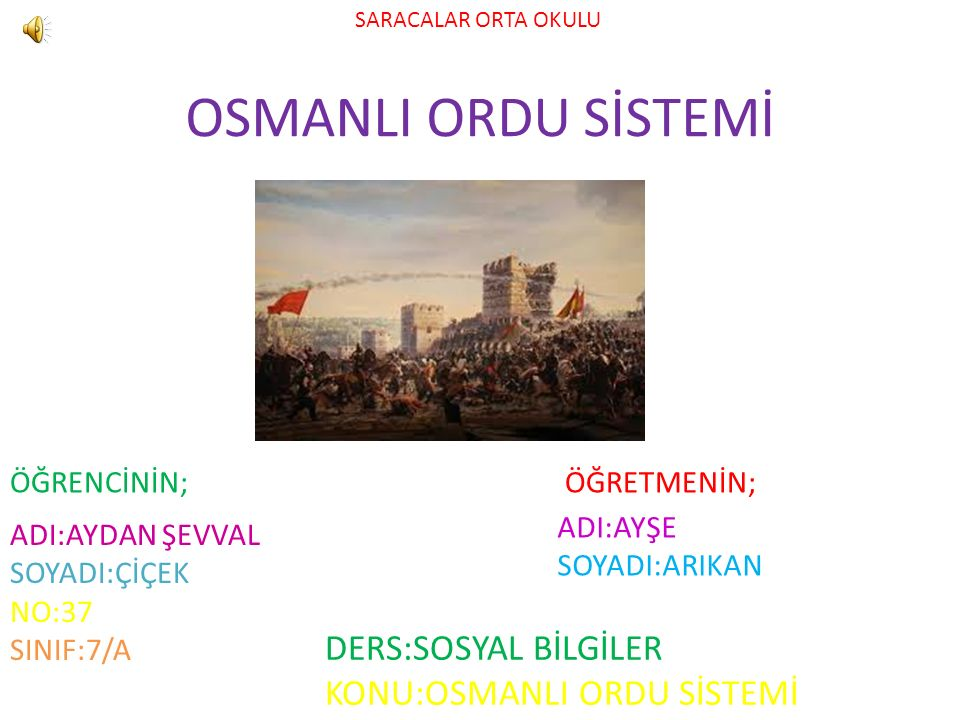 OSMANLI ORDU SİSTEMİ DERS:SOSYAL BİLGİLER KONU:OSMANLI ORDU SİSTEMİ