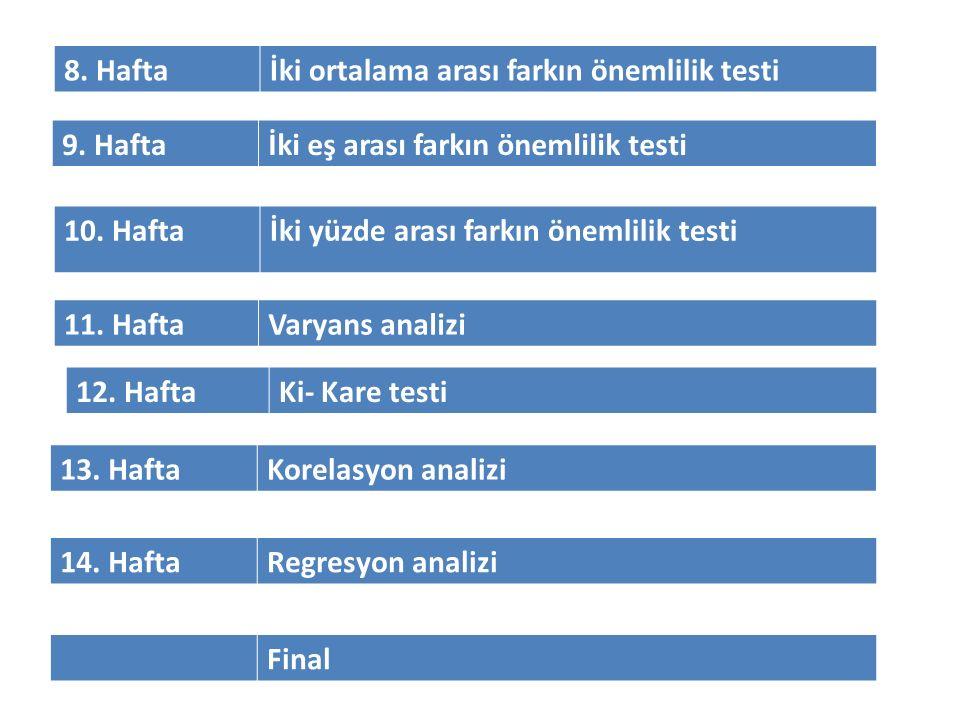 8. Hafta İki ortalama arası farkın önemlilik testi. 9. Hafta. İki eş arası farkın önemlilik testi.